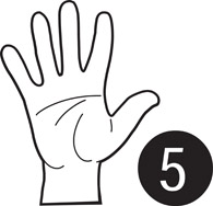 numbers in american sign language street sign wall
