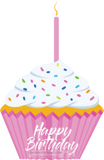 cupcake-pink-happy-birthday with-candle-clipart.jpg