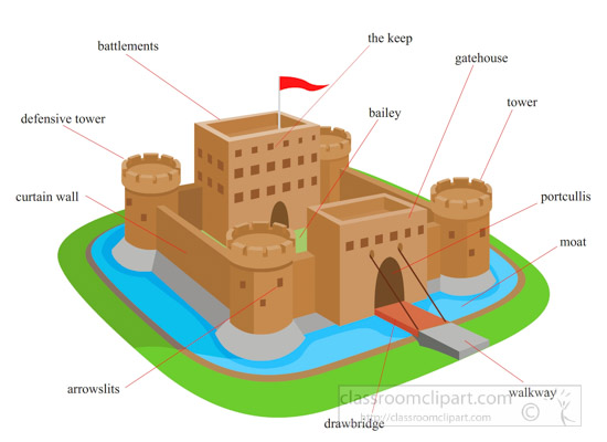 parts-of-a-castle-clipart-710.jpg