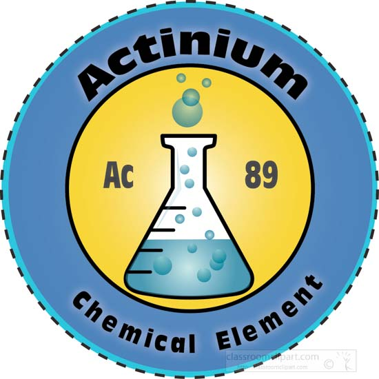 Copyright   169  Janet Kuypers Actinium Periodic Table