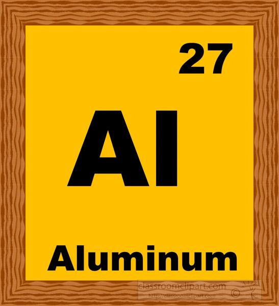 aluminum-periodic-chart-clipart.jpg