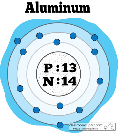 atomic_structure_of_aluminum_color.jpg