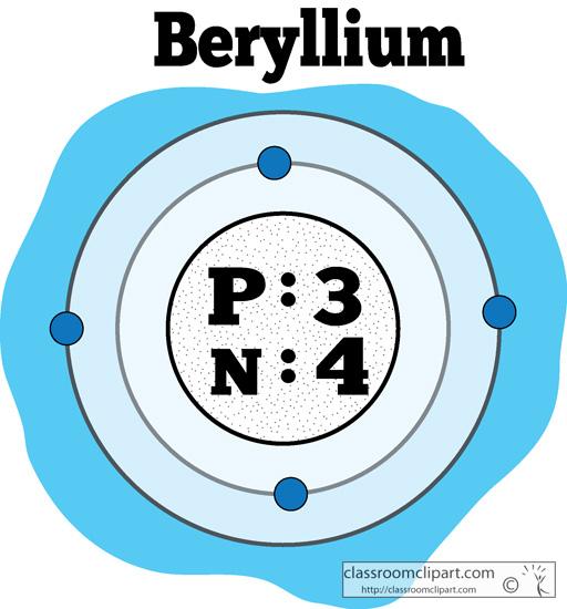Beryllium Model 3d