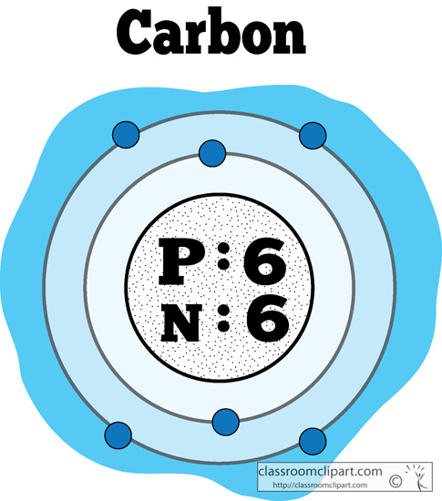atomic_structure_of_carbon.jpg
