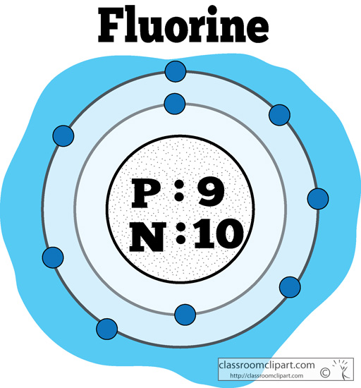 Chemical Elements : atomic_structure_of_fluorine_color ...