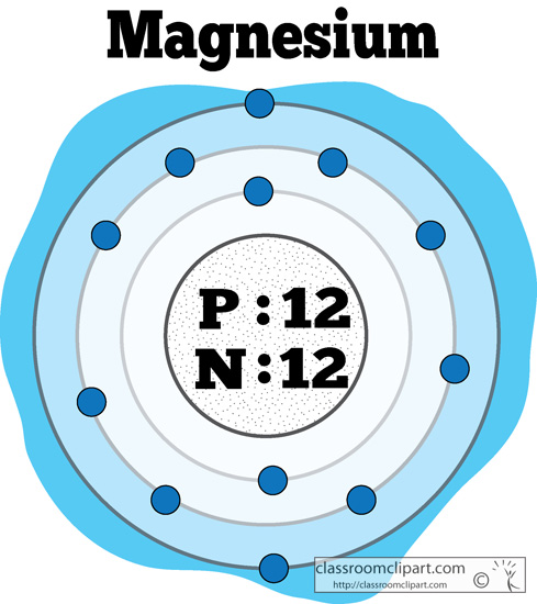 atomic_structure_of_magnesium_color.jpg