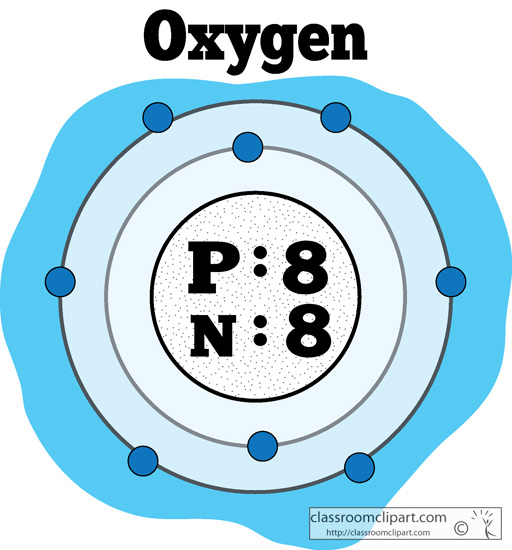 atomic_structure_of_oxygen_color2.jpg