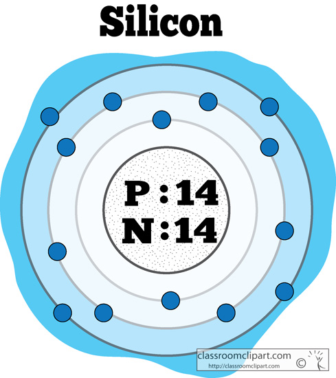 berylium bohr diagram chemical elements clipart - atomic_structure_of_silicon ... #11