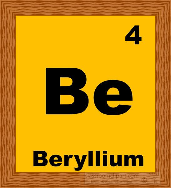 beryllium-periodic-chart-clipart-2.jpg
