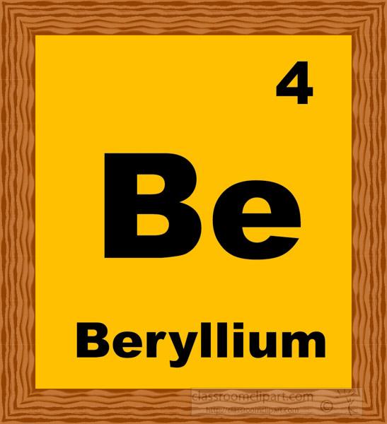 beryllium-periodic-chart-clipart.jpg