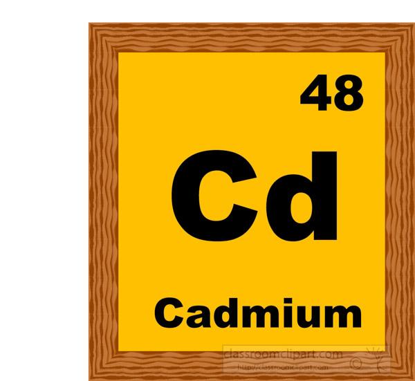 cadmium-periodic-chart-clipart.jpg