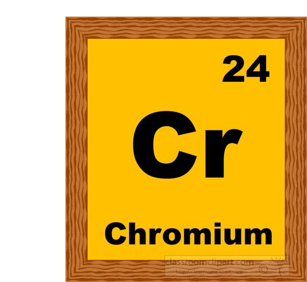chromium-periodic-chart-clipart.jpg