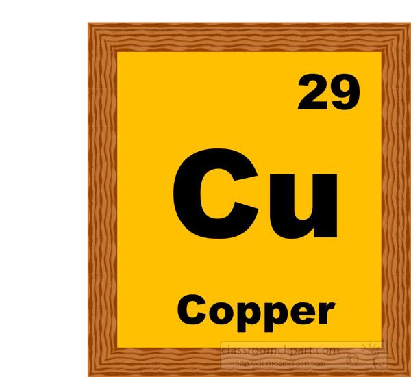 copper-periodic-chart-clipart.jpg