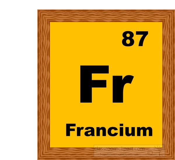 francium-periodic-chart-clipart.jpg