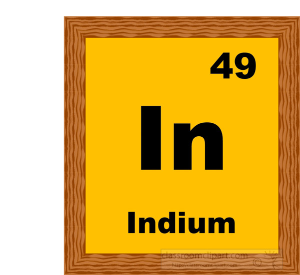 indium-periodic-chart-clipart.jpg