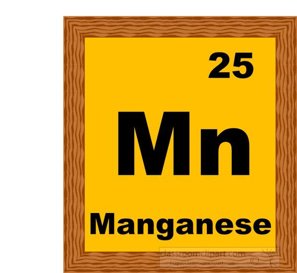 manganese-periodic-chart-clipart.jpg