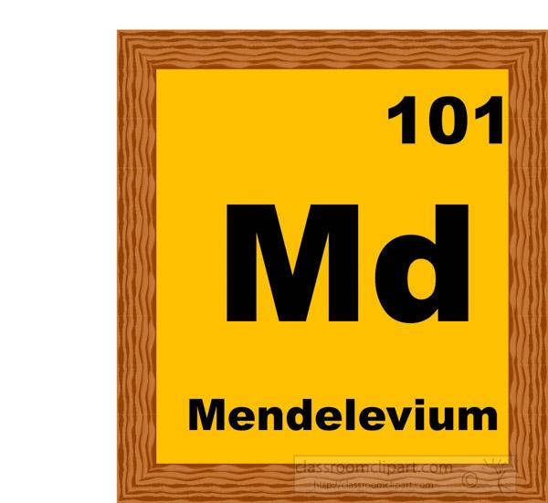 mendelevium-periodic-chart-clipart.jpg