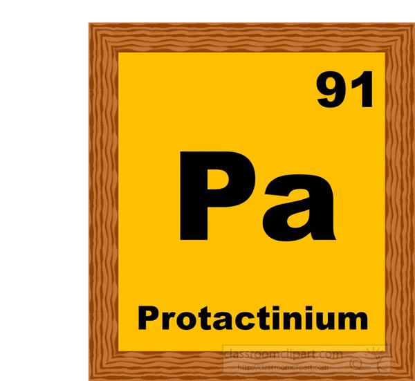 protactinium-periodic-chart-clipart.jpg