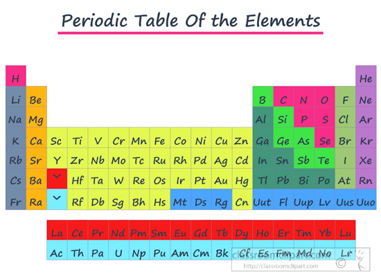 chemistry-periodic-table-of-the-elements-clipart.jpg