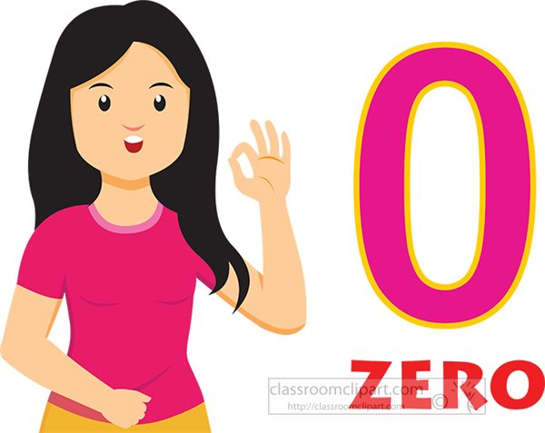 girl-showing-and-saying-counting-number-0-clipart.jpg