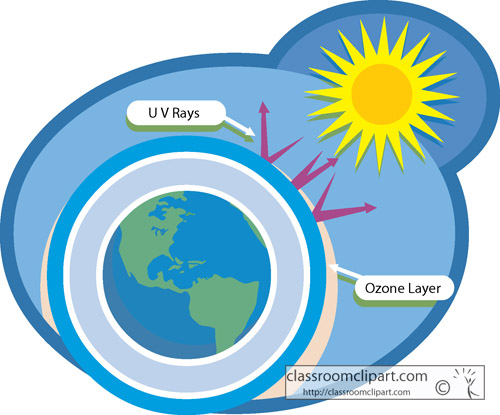 earth-with-ozone-layer-clipart.jpg