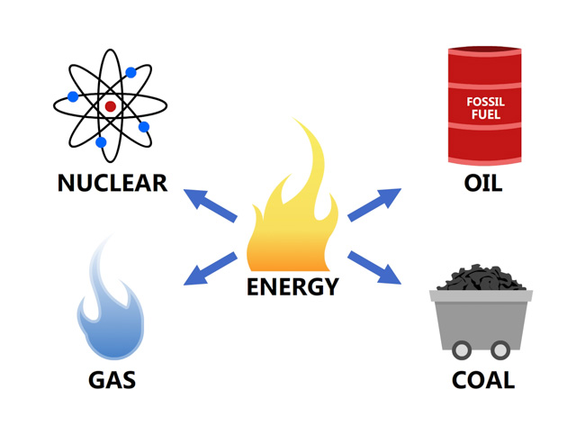 nonrenewable-resources-clipart.jpg