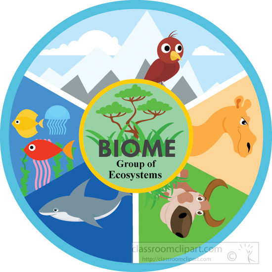 biome-animal-ecosystem-clipart-2.jpg