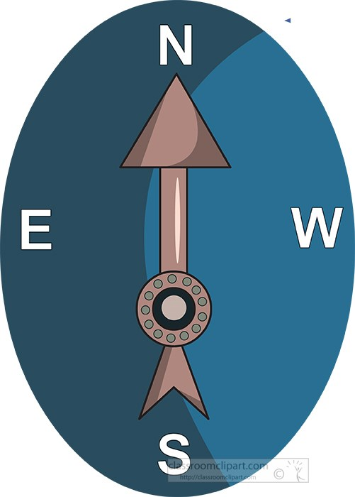 compass-dial-showing-north-south-east-west-clipart.jpg