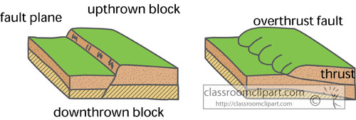continental_plates_faulting_2.jpg
