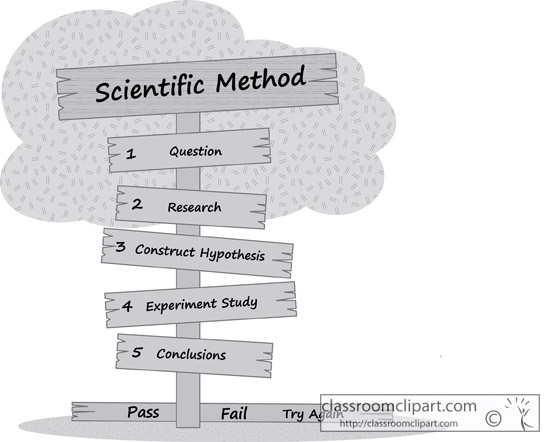 scientific_method_signs_gray.jpg