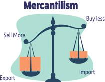 Mercantilism Map