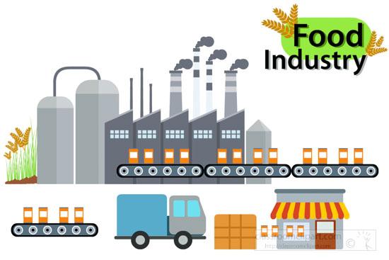 clip-art-image-depicting-various-food-industry.jpg