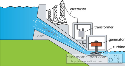 hydroelectric-dam-parts-of-clipart.jpg