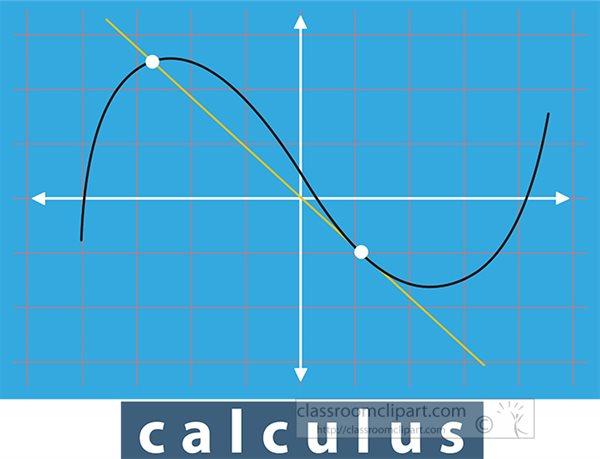 calculus-x-y-axis-clipart.jpg