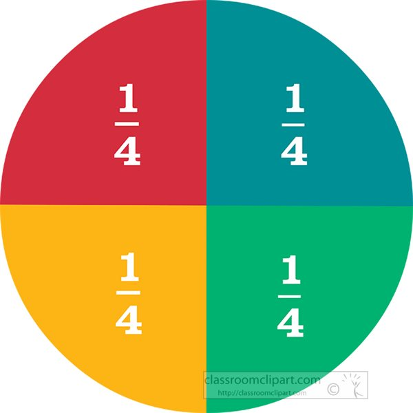 colorful-circle-dvided-into-fourths-clipart.jpg