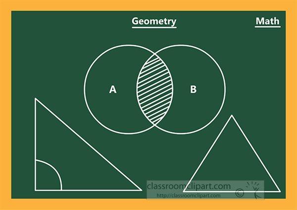 geometry-in-classroom-education-clipart.jpg