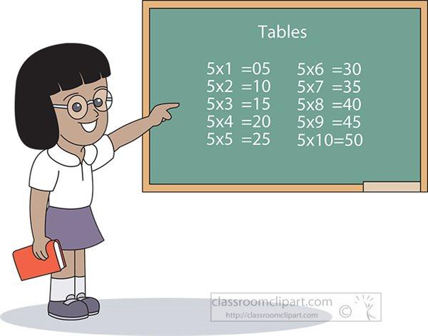 girl-write-multiplication-tables-on-chalkboard-4.jpg