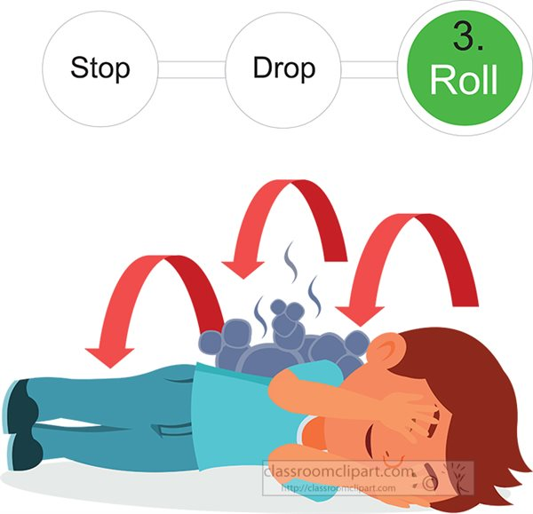 fire-safety-third-step-child-must-roll-clipart.jpg