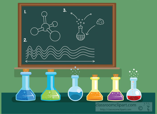beakers-flask-science-in-classroom-with-chalkboard-clipart.jpg