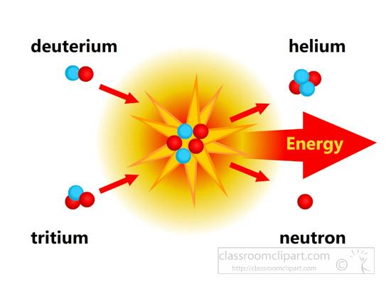 nuclear-fussion-clipart-7117.jpg