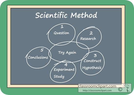 scientific_method_on_chalkboard.jpg