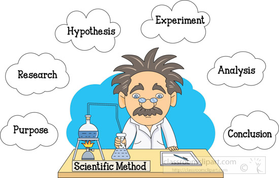 scientist-illustrates-the-scientific-method-for-kids-image-clipart.jpg