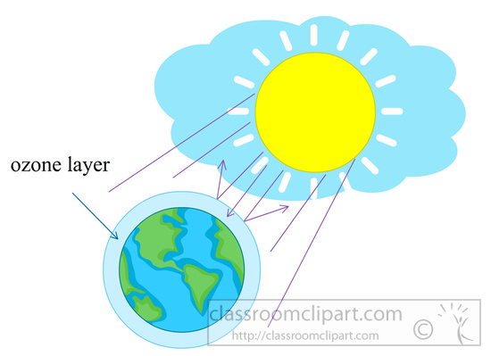 ozone-layer-clipart-59732.jpg