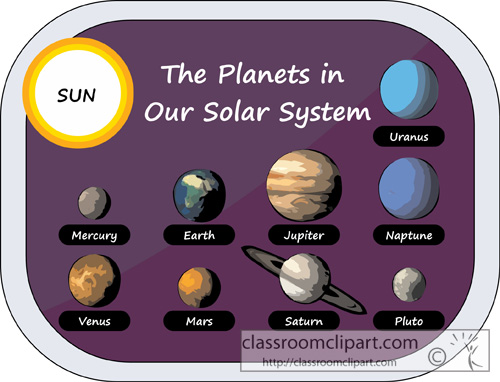 the 9 planets clip art - photo #45