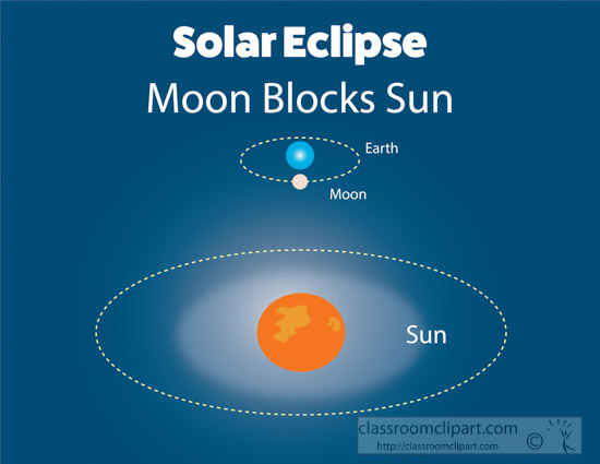 solar-eclipse-moon-blocks-sun-clipart.jpg