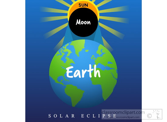 solar-eclipse-sun-moon-earth-in-a-row-positions-clipart.jpg