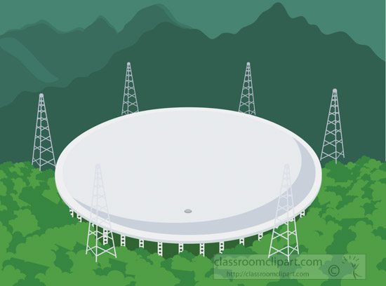 the-worlds-largest-single-aperture-radio-telescope-in-china.jpg