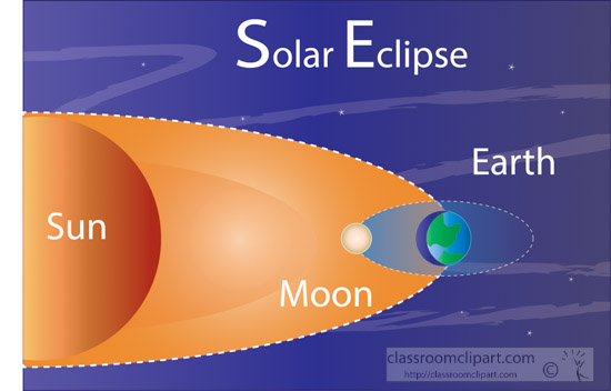 total-eclipse-diagram-moon-blocks-sun-clipart-3a.jpg