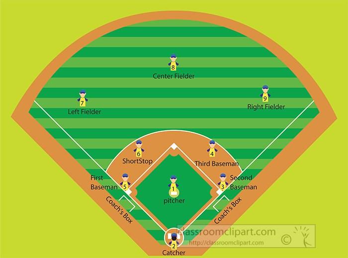 baseball-field-diagram-field-position-clipart.jpg