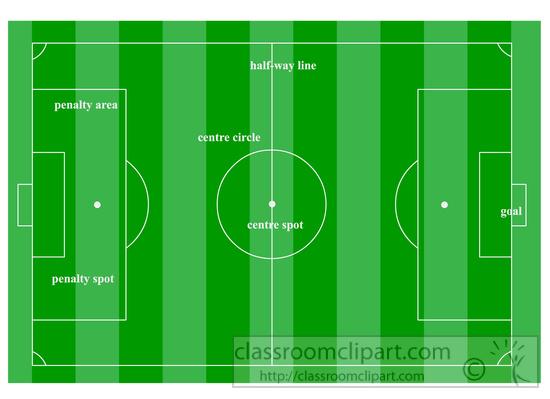 soccer-field-labeled-clipart-59724.jpg